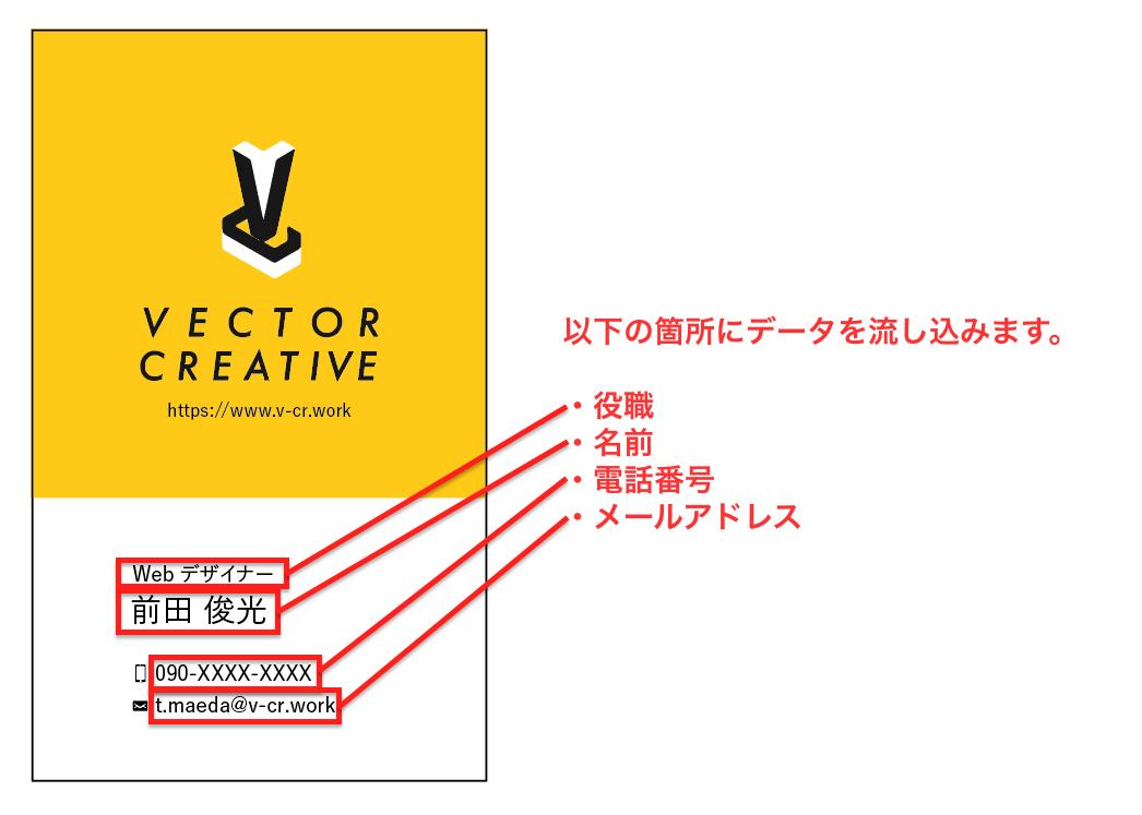 今回は以下のような名刺のデザインに、情報を流し込みます
